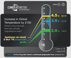 ClimateInteractiveScoreboard